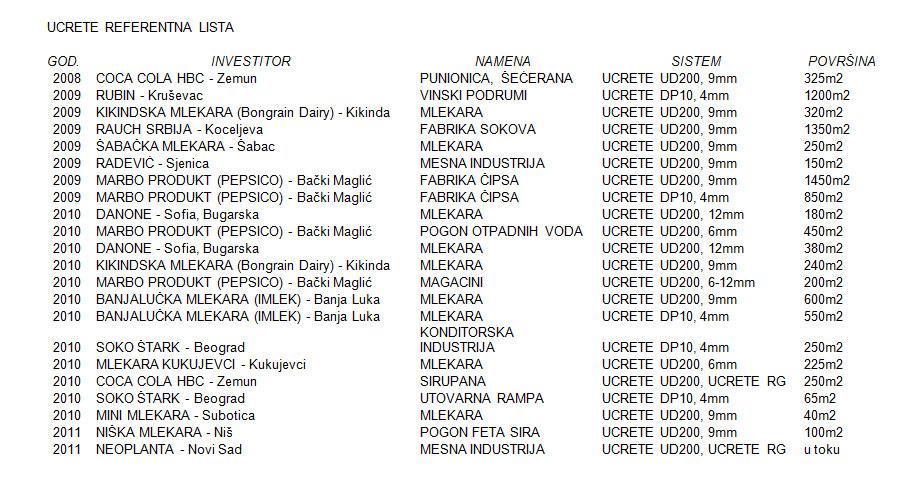Referentna lista Cincović