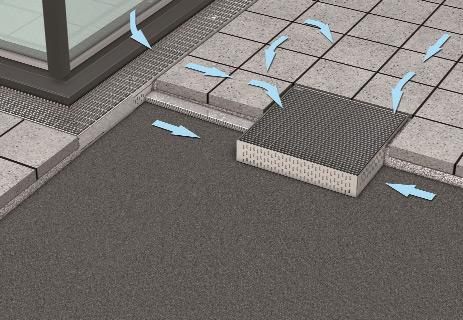 sistemi za odvodnjavanje