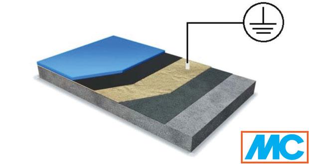 Provodljivi industrijski podovi