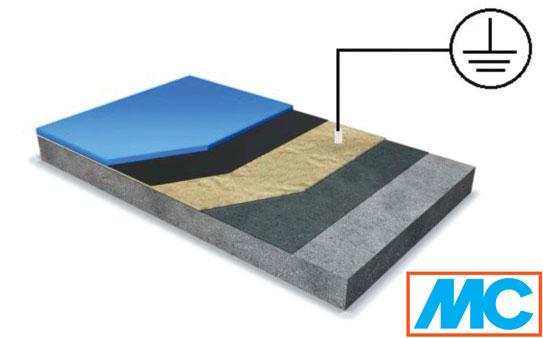 MC sistemsko rešenje: provodljivi pod