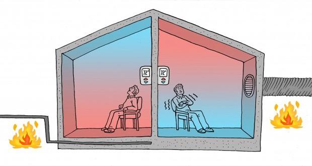 Ilustrovani prikaz zagrevanja prostorija