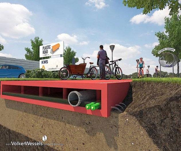 Proizvodnja asfalta godišnje ispusti u atmosferu preko 1,6 miliona tona CO2