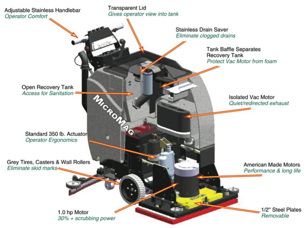 MicroMini čistač