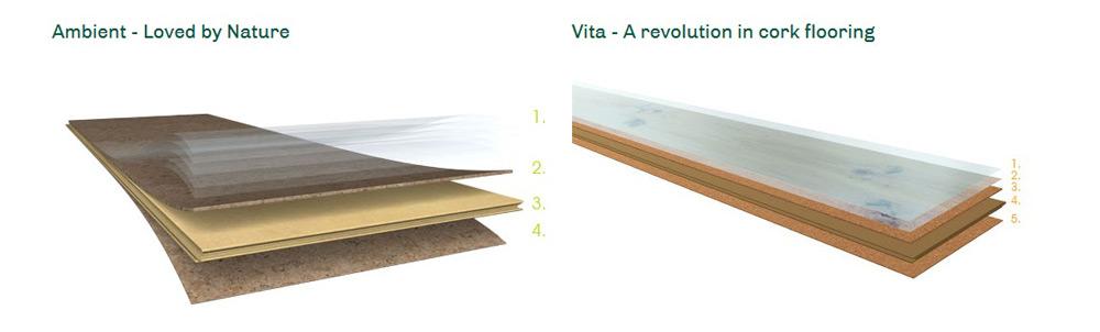 Prirodne prednosti podova od plute su njihova autentičnost, i prirodan izgled drveta