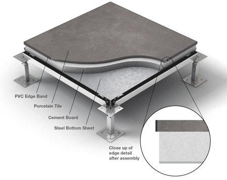 Sistem duplih podova predstavlja inovativno rešenje u projektovanju i gradnji komercijalno-poslovnih i drugih javnih objekata