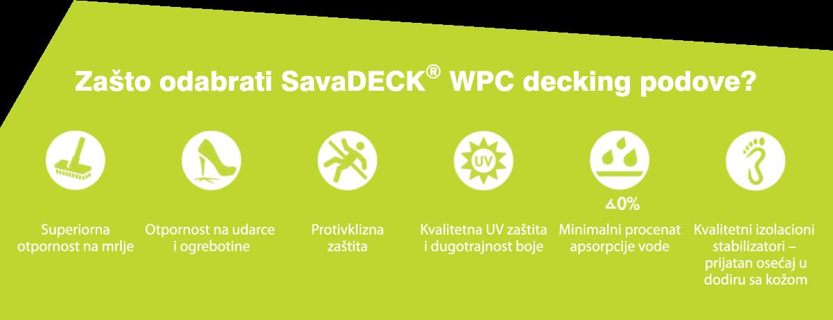 Zašto odabrati SavaDECK® WPC deking podove