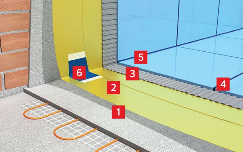 o ispravnom sastavu obloženih površina brine se sistem Baumacol