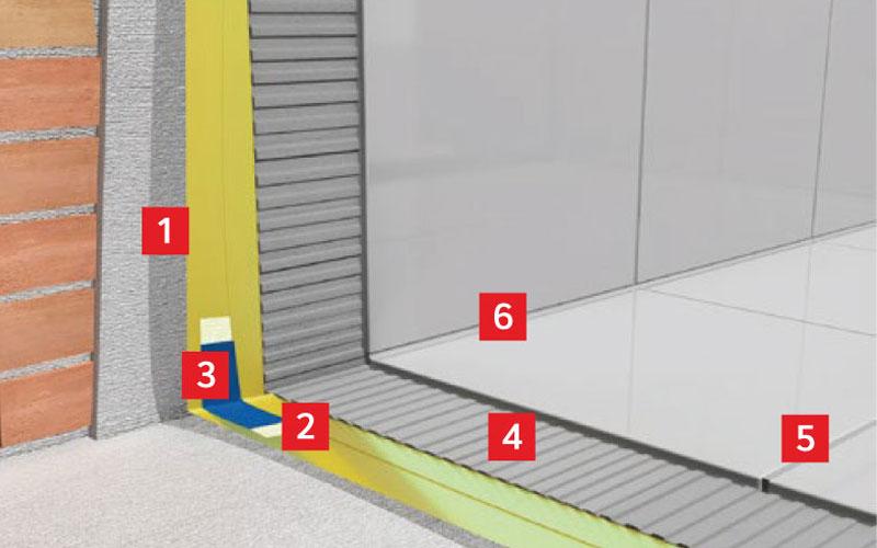 Upotreba u prostorijama u kojima konstantno dolazi do kontakta s vlagom
