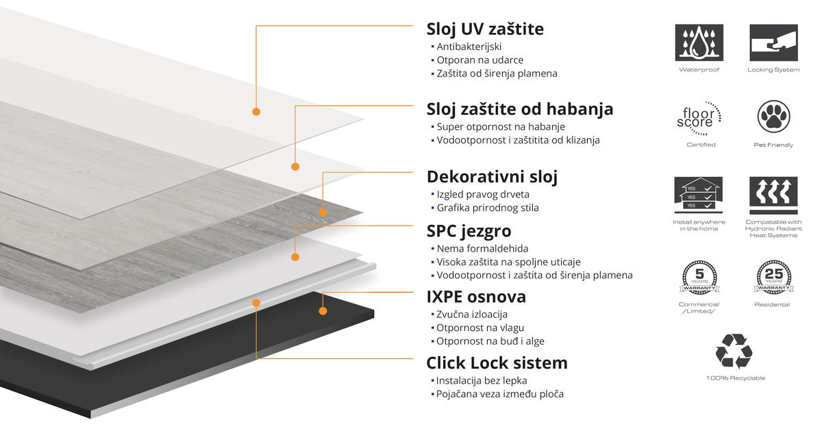 ENMON SPC Flooring