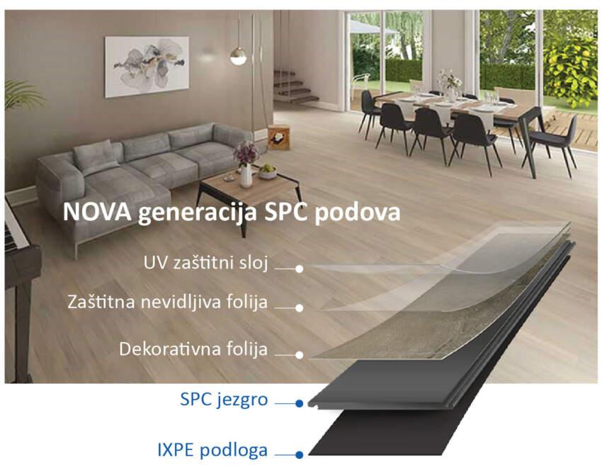 Najnovija generacija vodootpornih podova koja predstavlja kompozit plastike i kamena